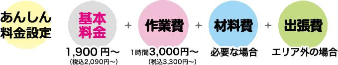 price202103